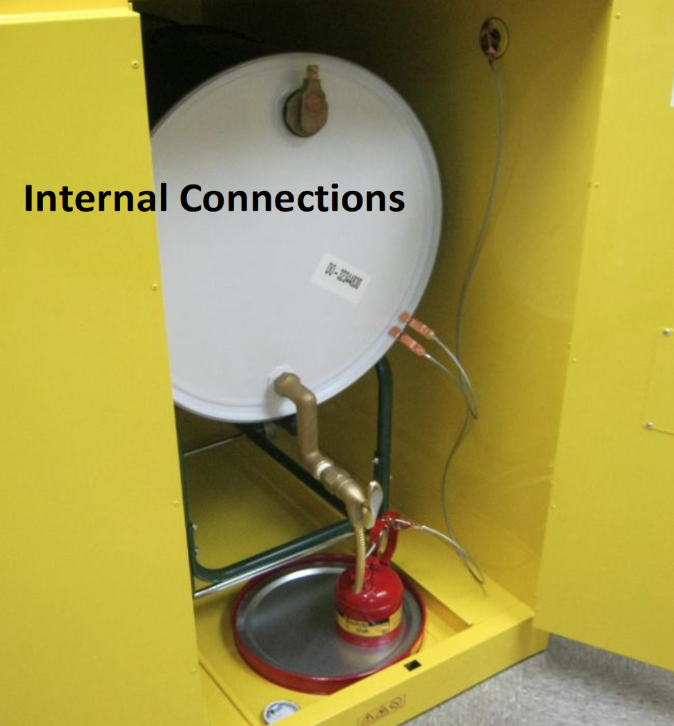 Grounding A Justrite Safety Cabinet Justrite