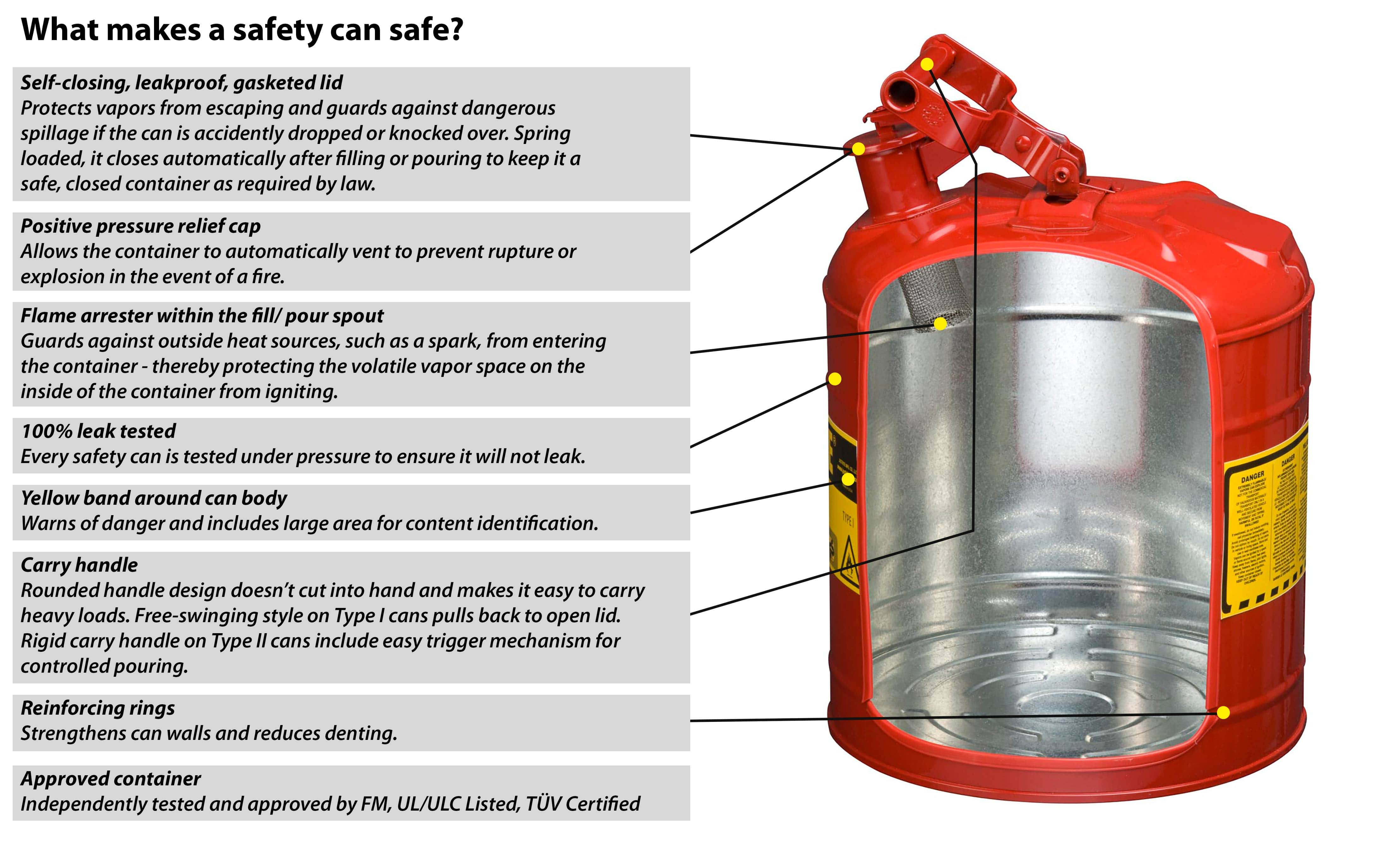 compliant-safety-cans-for-flammable-chemicals